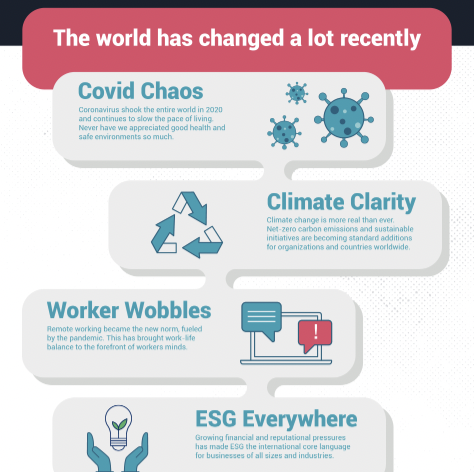 Now you know infographic – Libryo